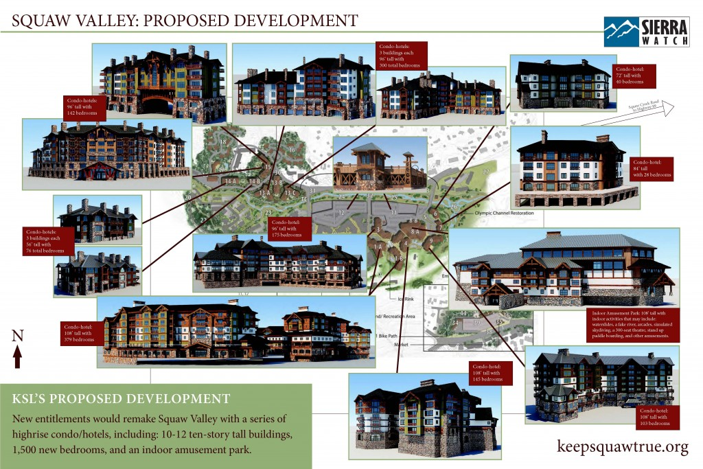 The proposed development by KSL Capital Partners at a glance.